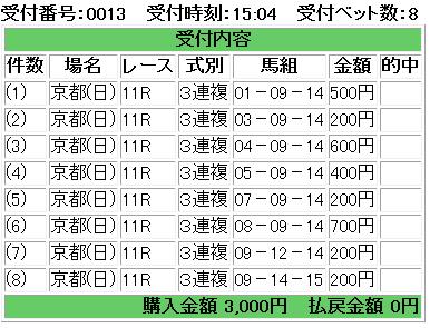 f:id:onix-oniku:20180218150608p:plain