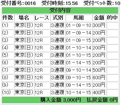 f:id:onix-oniku:20180218155738p:plain