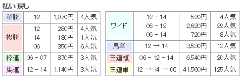 f:id:onix-oniku:20180221165134p:plain