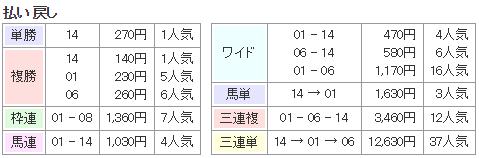 f:id:onix-oniku:20180221170840p:plain