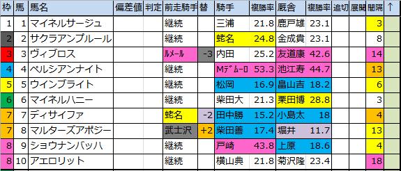 f:id:onix-oniku:20180223102607p:plain