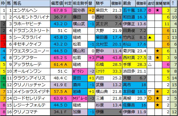 f:id:onix-oniku:20180223175717p:plain