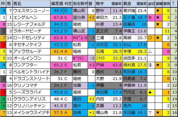 f:id:onix-oniku:20180223175912p:plain