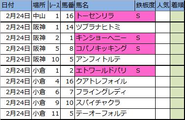 f:id:onix-oniku:20180223191526p:plain