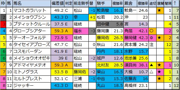 f:id:onix-oniku:20180224105009p:plain