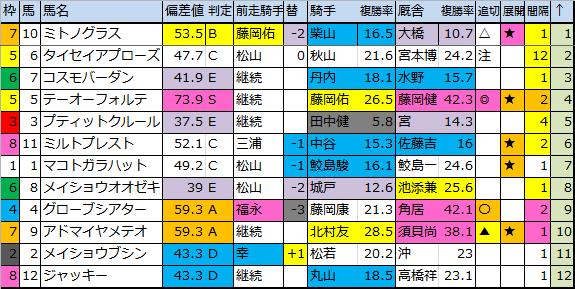 f:id:onix-oniku:20180224105110p:plain