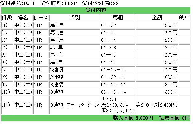 f:id:onix-oniku:20180224112916p:plain