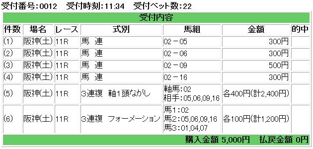 f:id:onix-oniku:20180224113520p:plain