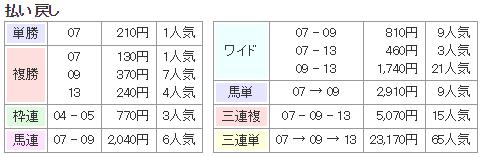 f:id:onix-oniku:20180224132730p:plain