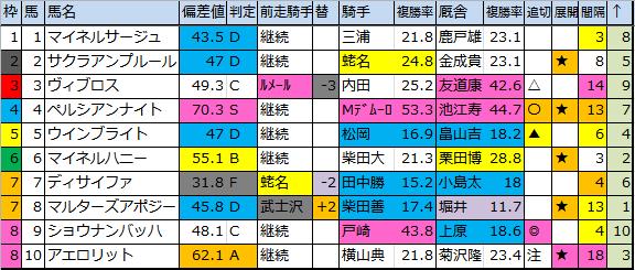 f:id:onix-oniku:20180224182516p:plain