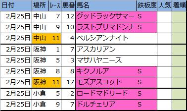 f:id:onix-oniku:20180224200415p:plain