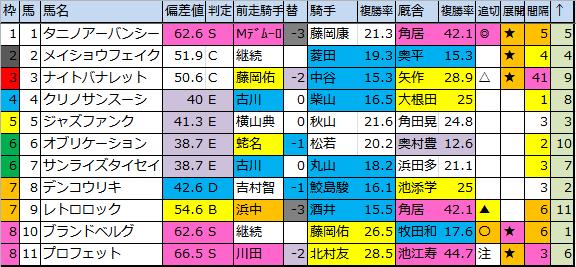 f:id:onix-oniku:20180224201703p:plain