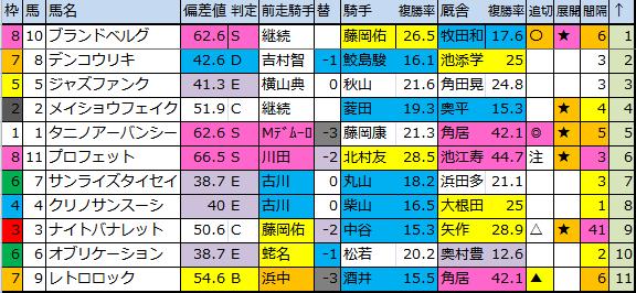f:id:onix-oniku:20180224201840p:plain