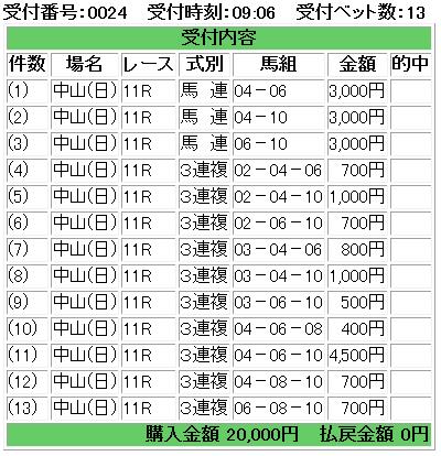 f:id:onix-oniku:20180225090642p:plain