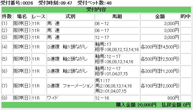 f:id:onix-oniku:20180225094805p:plain