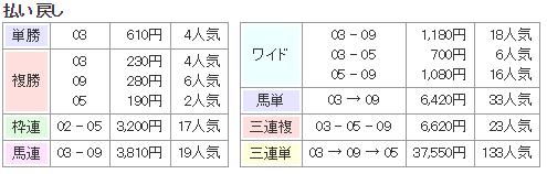 f:id:onix-oniku:20180225130755p:plain