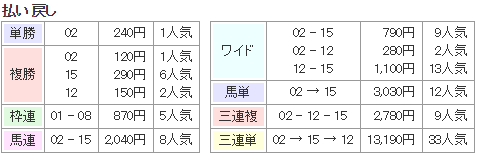 f:id:onix-oniku:20180225130853p:plain
