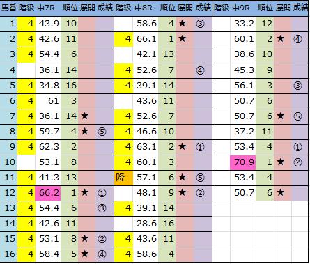 f:id:onix-oniku:20180225144603p:plain