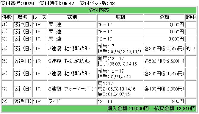 f:id:onix-oniku:20180225170921p:plain