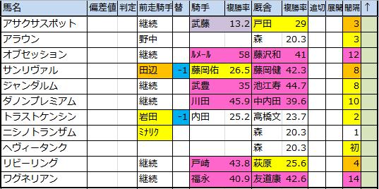 f:id:onix-oniku:20180226172011p:plain