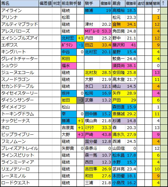 f:id:onix-oniku:20180226173520p:plain
