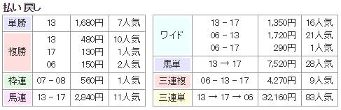 f:id:onix-oniku:20180301141754p:plain