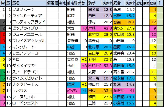 f:id:onix-oniku:20180302102248p:plain