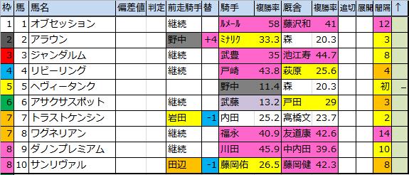 f:id:onix-oniku:20180302103320p:plain