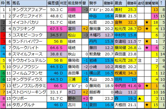 f:id:onix-oniku:20180302175653p:plain