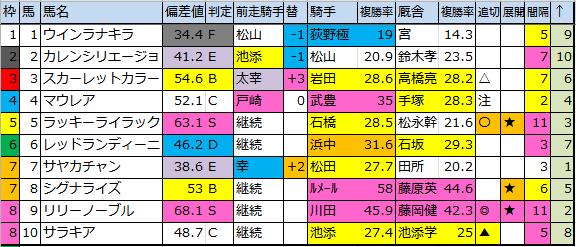 f:id:onix-oniku:20180302181110p:plain