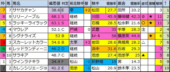 f:id:onix-oniku:20180302181614p:plain