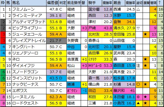 f:id:onix-oniku:20180302190401p:plain