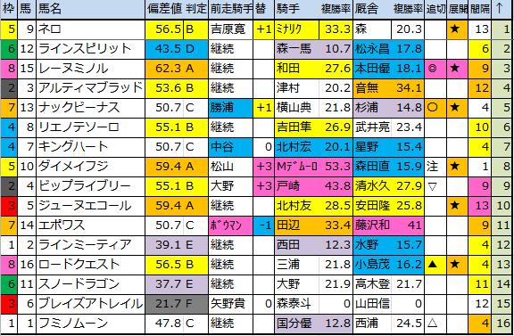 f:id:onix-oniku:20180302190540p:plain