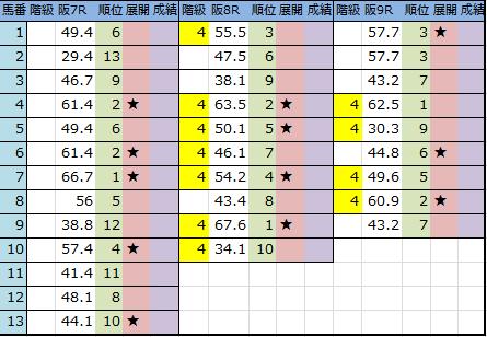 f:id:onix-oniku:20180302194649p:plain