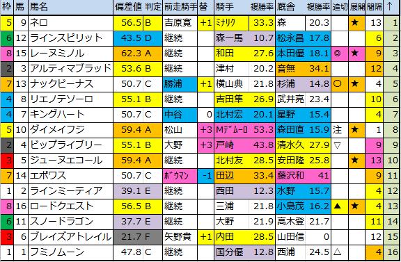 f:id:onix-oniku:20180303090231p:plain
