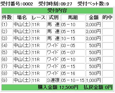 f:id:onix-oniku:20180303092830p:plain