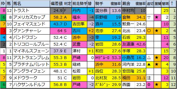 f:id:onix-oniku:20180303184856p:plain