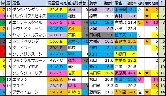 f:id:onix-oniku:20180303185217p:plain