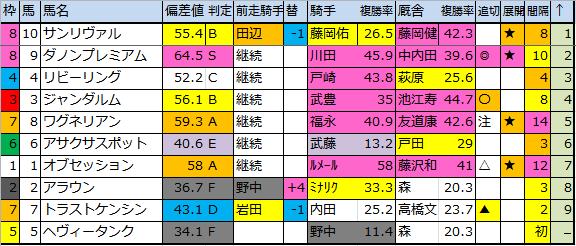 f:id:onix-oniku:20180303191432p:plain