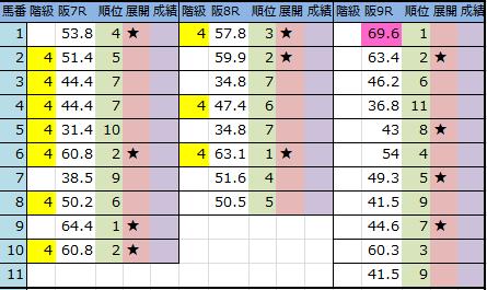 f:id:onix-oniku:20180303202925p:plain