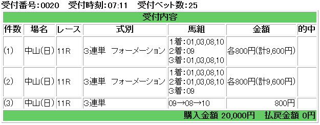 f:id:onix-oniku:20180304071229p:plain