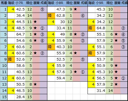 f:id:onix-oniku:20180304145421p:plain