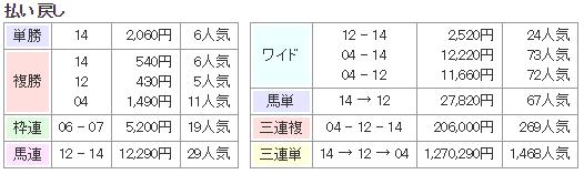 f:id:onix-oniku:20180304145549p:plain