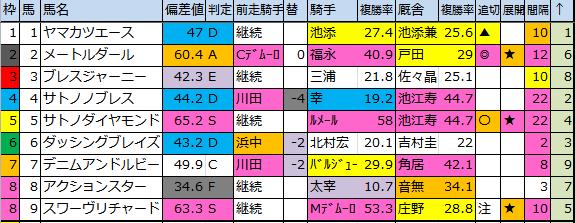 f:id:onix-oniku:20180310191056p:plain