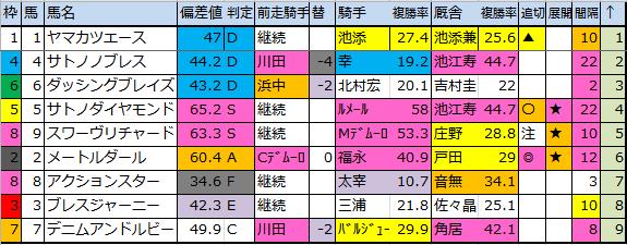 f:id:onix-oniku:20180310191237p:plain