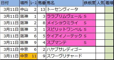 f:id:onix-oniku:20180310204229p:plain