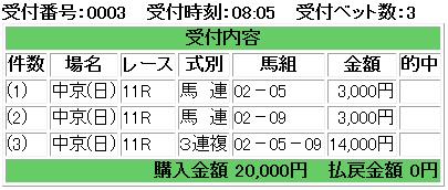 f:id:onix-oniku:20180311080541p:plain