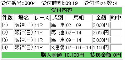 f:id:onix-oniku:20180311082111p:plain
