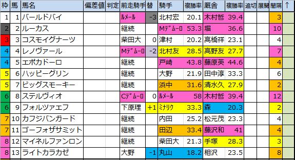 f:id:onix-oniku:20180316104025p:plain