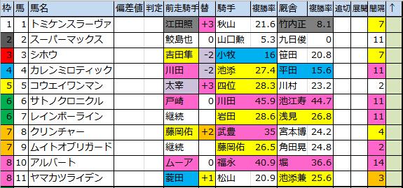 f:id:onix-oniku:20180316104855p:plain